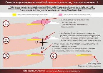 Способы снятия гелевых ногтей