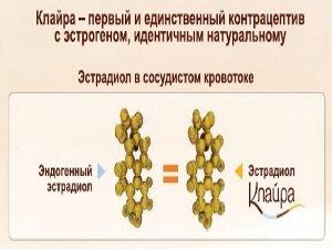Содержание эстрогена в препарате Клайра