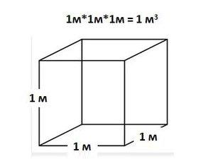 Один кубический метр