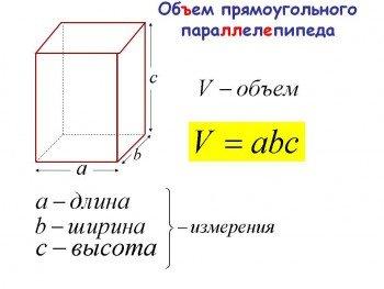 Расчет объема прямоугольного параллелепипеда