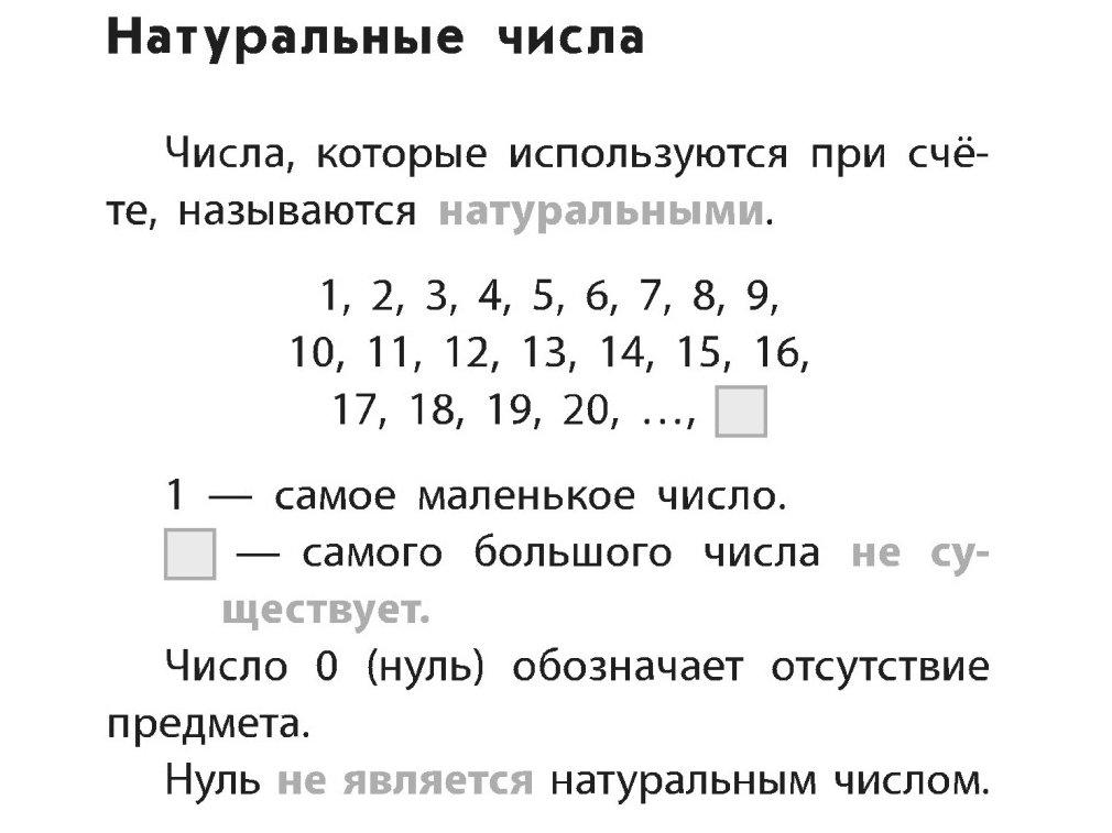 Виды натуральных чисел