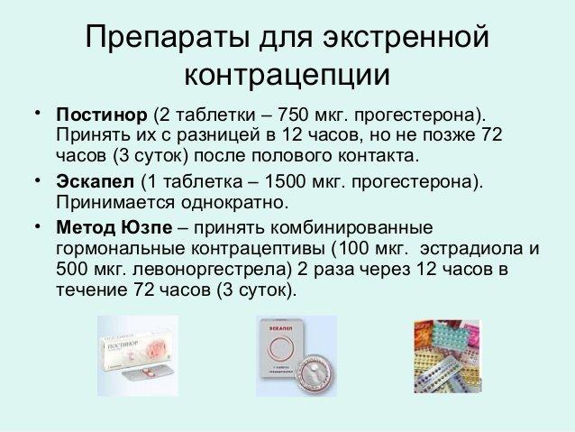 Виды препаратов для экстренной контрацепции