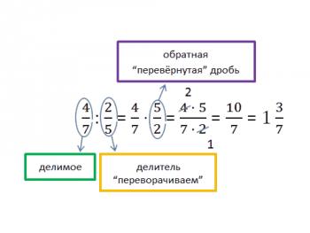 Пример деления дробей