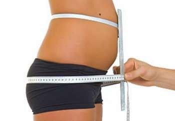 Измерение тела для пошива