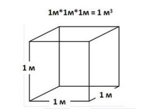 Объем в кубических метрах