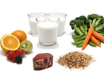 Молоко фрукты овощи мясо и крупа