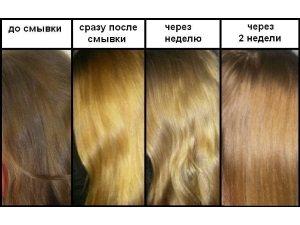 Волосы после смывки краски